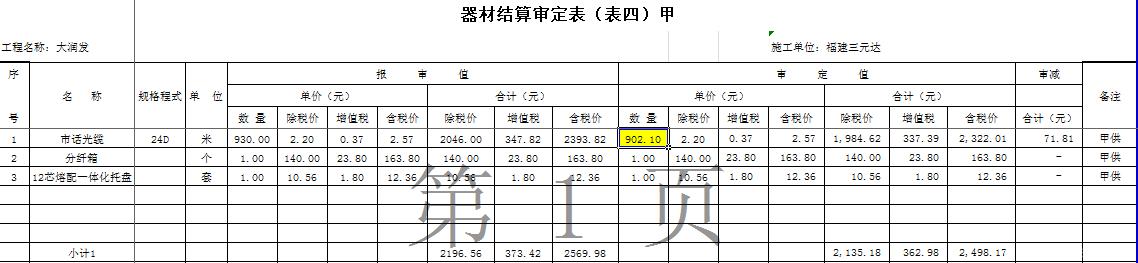 对审表-大润发(大润华超高).png
